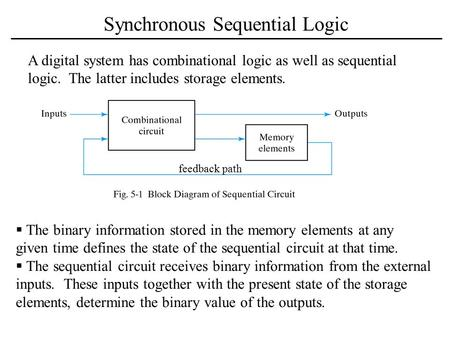 Synchronous Sequential Logic A digital system has combinational logic as well as sequential logic. The latter includes storage elements. feedback path.