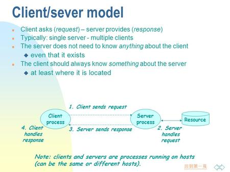 回到第一頁 Client/sever model n Client asks (request) – server provides (response) n Typically: single server - multiple clients n The server does not need.