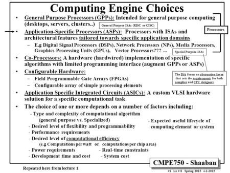 CMPE750 - Shaaban #1 lec # 8 Spring 2015 4-2-2015 Computing Engine Choices General Purpose Processors (GPPs): Intended for general purpose computing (desktops,