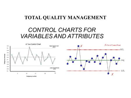 TOTAL QUALITY MANAGEMENT CONTROL CHARTS FOR VARIABLES AND ATTRIBUTES.