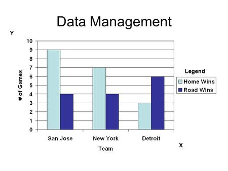 Data Management Legend X Y. Data Management Who has the most wins? Who has the most losses? Y X.