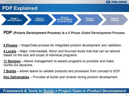 Framework & Tools to Guide a Project Team in Product Development 1 PDP (Polaris Development Process) is a 5 Phase Gated Development Process 5 Phases –