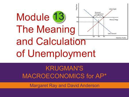 Module The Meaning and Calculation of Unemployment KRUGMAN'S MACROECONOMICS for AP* 13 Margaret Ray and David Anderson.