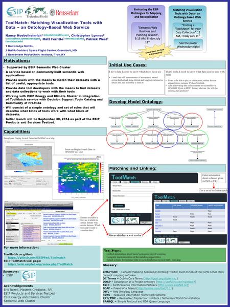 Supported by ESIP Semantic Web Cluster A service based on community-built semantic web applications Provide users with the means to match their datasets.