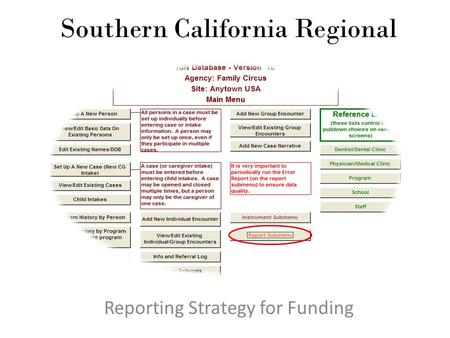 Southern California Regional Reporting Strategy for Funding.