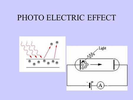 PHOTO ELECTRIC EFFECT. When red light is incident on a clean metal surface: no electrons are released, no electrons are released, however long light is.
