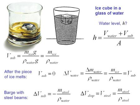 Ice cube in a glass of water After the piece of ice melts: Water level, h ? Barge with steel beams: