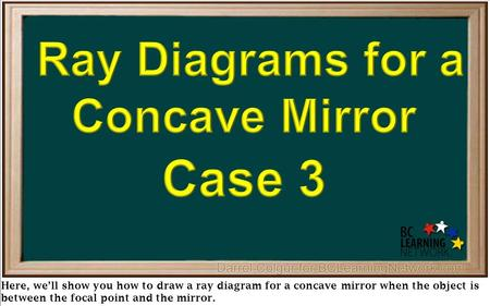Here, we'll show you how to draw a ray diagram for a concave mirror when the object is between the focal point and the mirror.