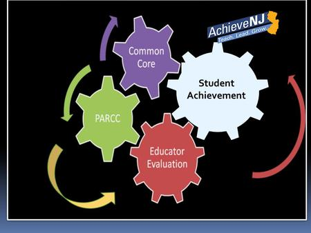 Student Achievement. AchieveNJ for Teachers Nothing impacts student learning in schools more than teachers. All New Jersey students deserve great teachers,