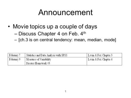 1 Announcement Movie topics up a couple of days –Discuss Chapter 4 on Feb. 4 th –[ch.3 is on central tendency: mean, median, mode]