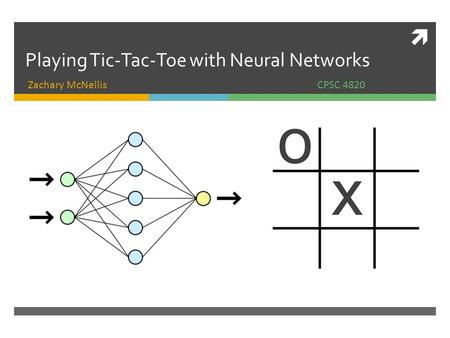  Playing Tic-Tac-Toe with Neural Networks Zachary McNellis CPSC 4820.