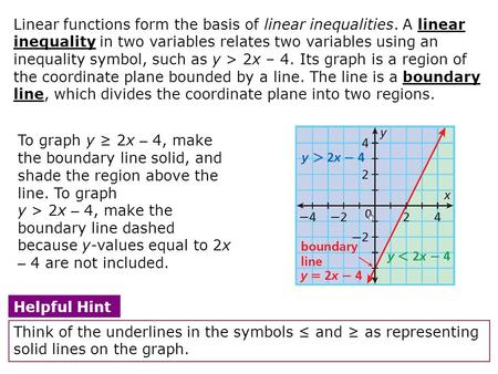 Linear functions form the basis of linear inequalities. A linear inequality in two variables relates two variables using an inequality symbol, such as.