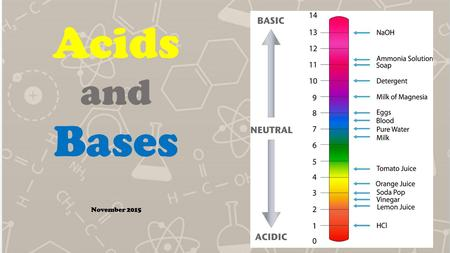 Acids and Bases November 2015. Properties of Acids and Bases ACIDSBASES.