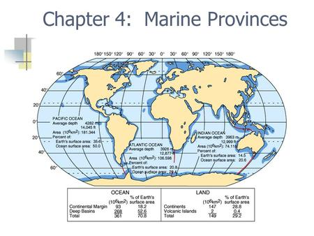 Chapter 4: Marine Provinces. Seismic profiling Fig. 4-4.