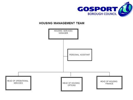 HOUSING MANAGEMENT TEAM HOUSING SERVICES MANAGER PERSONAL ASSISTANT HEAD OF HOUSING FINANCE HEAD OF HOUSING OPTIONS HEAD OF OPERATIONAL SERVICES.