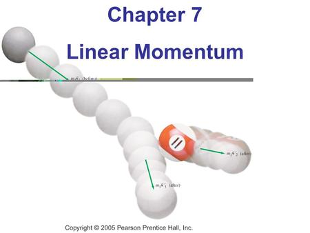 Chapter 7 Linear Momentum. Objectives: The student will be able to: Apply the laws of conservation of momentum and energy to problems involving collisions.