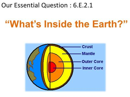 "Our Essential Question : 6.E.2.1 ""What's Inside the Earth?"""