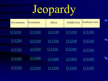 Jeopardy Government Economics AfricaMiddle East Southeast Asia Q $100 Q $200 Q $300 Q $400 Q $500 Q $100 Q $200 Q $300 Q $400 Q $500.