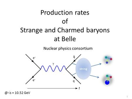 Production rates of Strange and Charmed baryons at Belle 1  s = 10.52 GeV Nuclear physics consortium.