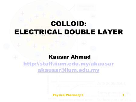 Physical Pharmacy 2 COLLOID: ELECTRICAL DOUBLE LAYER    Kausar Ahmad