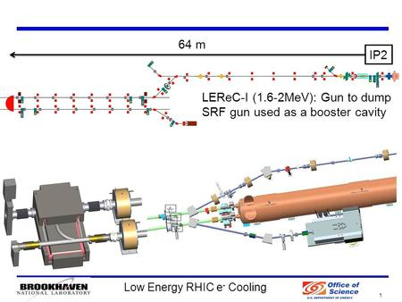 Low Energy RHIC e - Cooling 1 IP2 64 m LEReC-I (1.6-2MeV): Gun to dump SRF gun used as a booster cavity.