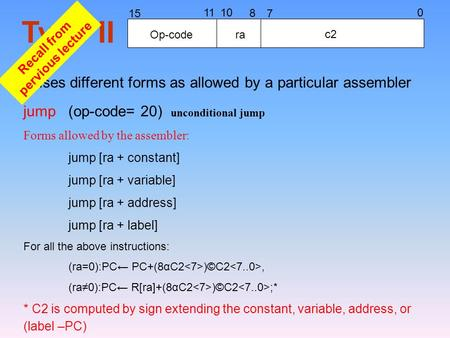 Jump (op-code= 20) unconditional jump Forms allowed by the assembler: jump [ra + constant] jump [ra + variable] jump [ra + address] jump [ra + label] For.