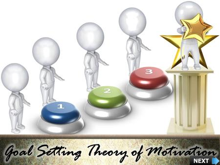 Objective Explain What is Motivation Explain the Theories of Motivation Explain What is Goal Setting Theory of Motivation Describe the Need for Goal Setting.