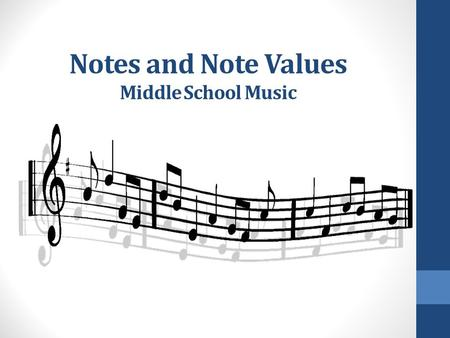 Notes and Note Values Middle School Music. Measures As you know, a staff is the lines on which notes are placed. A staff is made up of 5 lines and 4 spaces.