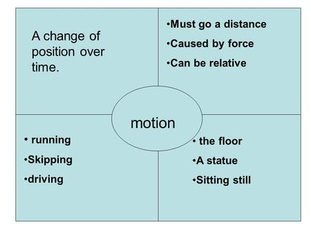 A change of position over time. Must go a distance Caused by force Can be relative running Skipping driving the floor A statue Sitting still motion.