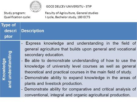 Type of descri ptor Description Knowledge and understanding - Express knowledge and understanding in the field of general agriculture that builds upon.