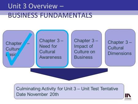 The fundamentals of business etiquette