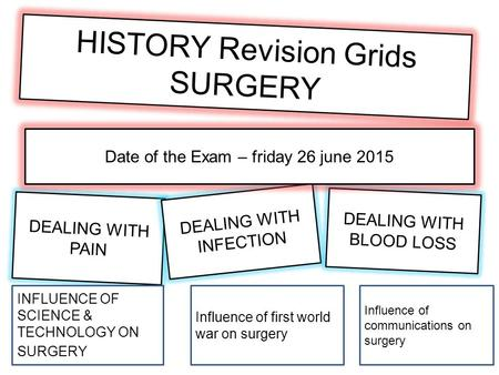 HISTORY Revision Grids SURGERY DEALING WITH PAIN DEALING WITH INFECTION DEALING WITH BLOOD LOSS Date of the Exam – friday 26 june 2015 INFLUENCE OF SCIENCE.