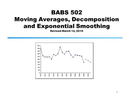 1 BABS 502 Moving Averages, Decomposition and Exponential Smoothing Revised March 14, 2010.