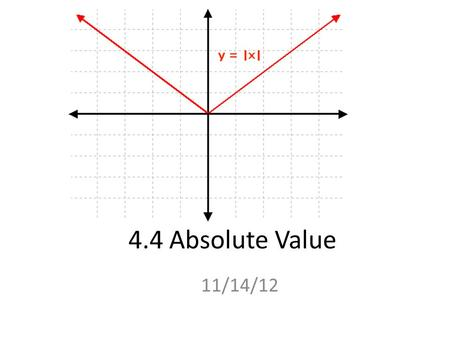 4.4 Absolute Value 11/14/12. Absolute Value: The distance of a number from 0 on a number line. Written as l x l Ex. |5| (distance of 5 from 0) = 5 Ex.