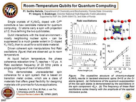 Room-Temperature Qubits for Quantum Computing PI: Saritha Nellutla, Department of Chemistry and Biochemistry, Florida State University PI: Gregory S. Boebinger,