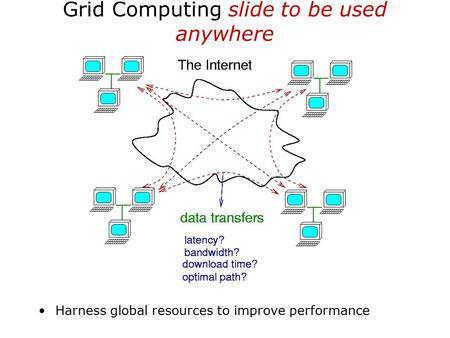 Grid Computing slide to be used anywhere Harness global resources to improve performance.