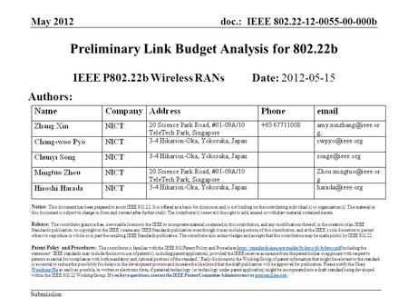 Doc.: IEEE 802.22-12-0055-00-000b Submission May 2012 Preliminary Link Budget Analysis for 802.22b IEEE P802.22b Wireless RANs Date: 2012-05-15 Authors: