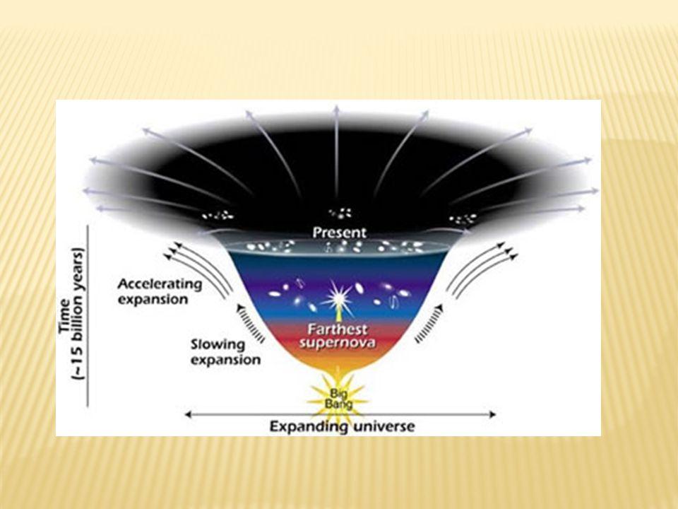 COSMIC BACKGROUND EXPLORER http://science.nasa.gov/missions/cobe/