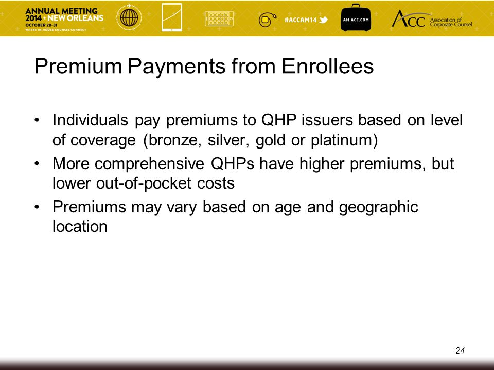 Premium Tax Credit Tax credit available to enrollees in QHP on an Exchange with income between 100% and 400% of FPL Tax credit available through tax return or can be paid directly to QHP issuer 25