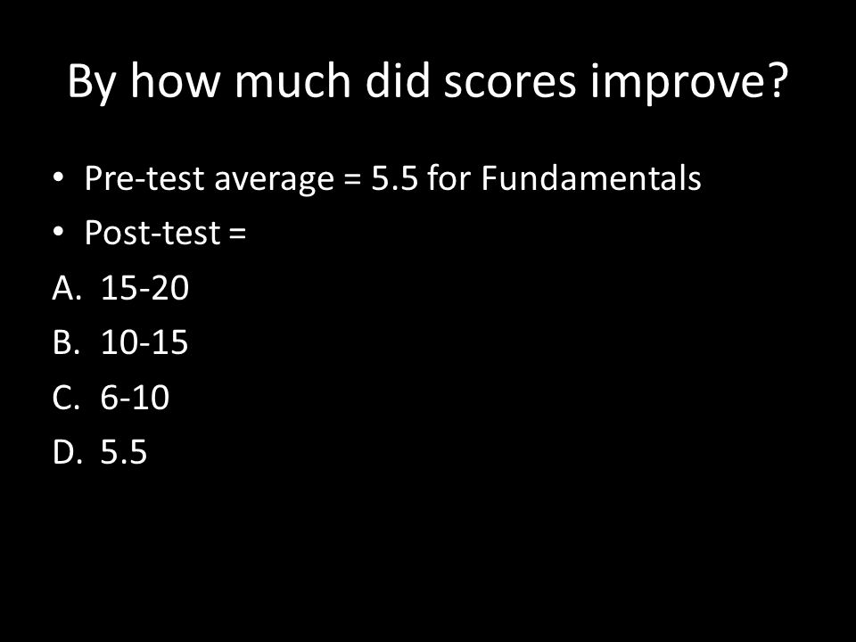 What about test scores?