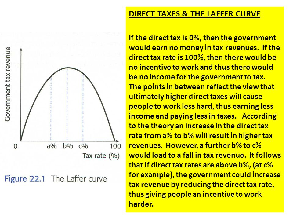 The Laffer Curve & The Optimum Tax Rate The model would suggest that there is an optimal direct tax at which government revenue is maximized.