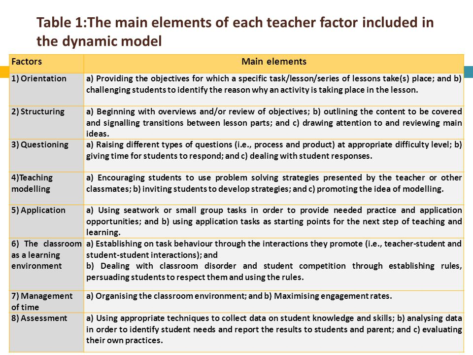 THE DYNAMIC MODEL OF EDUCATIONAL EFFECTIVENESS: AN OVERVIEW  The model is based on the assumption that teaching factors are not separate entities but some of them are interrelated (i.e., refers to grouping of factors).