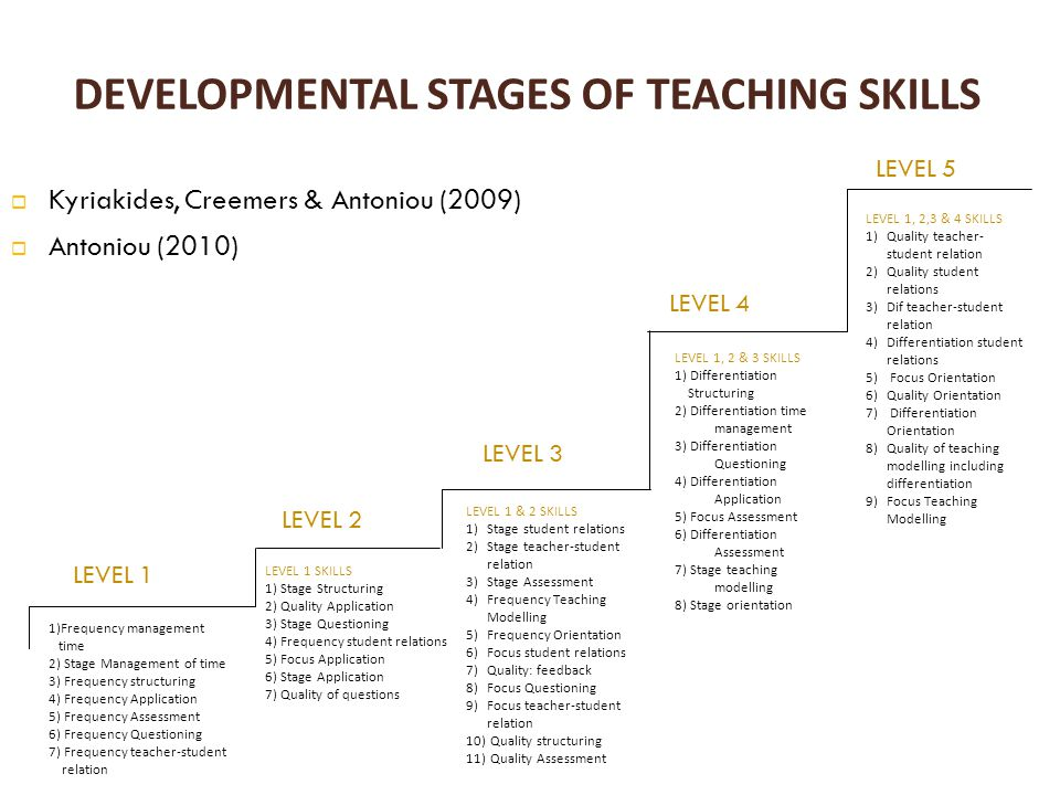 THE DYNAMIC MODEL OF EDUCATIONAL EFFECTIVENESS: AN OVERVIEW  The first three levels are related to the direct and active teaching approach, by moving from the basic requirements concerning quantitative characteristics of teaching routines to the more advanced requirements concerning the appropriate use of these skills as these are measured by the qualitative characteristics of these factors.