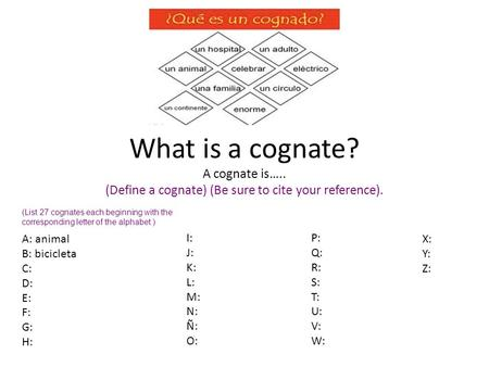 What is a cognate? A cognate is….. (Define a cognate) (Be sure to cite your reference). A: animal B: bicicleta C: D: E: F: G: H: I: J: K: L: M: N: Ñ: O:
