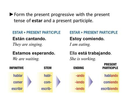 Form the present progressive with the present tense of estar and a present participle. ESTAR + PRESENT PARTICIPLE Están cantando.Estoy comiendo. They are.