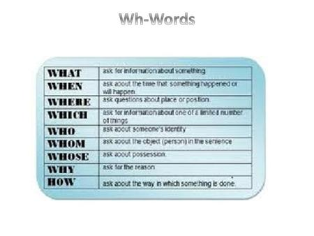 Wh-word Auxiliary verb Subject Main verb Where does she live?