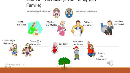 German Vocabulary: The Family (die Familie)