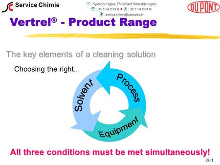 Vertrel ® - Product Range The key elements of a cleaning solution Choosing the right... All three conditions must be met simultaneously! G-1 Service Chimie.