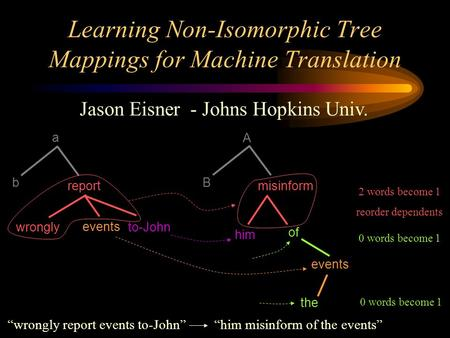 The Learning Non-Isomorphic Tree Mappings for Machine Translation Jason Eisner - Johns Hopkins Univ. a b A B events of misinform wrongly report to-John.