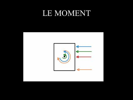 LE MOMENT. Calcul des moments LE MOMENT Calcul des moments.